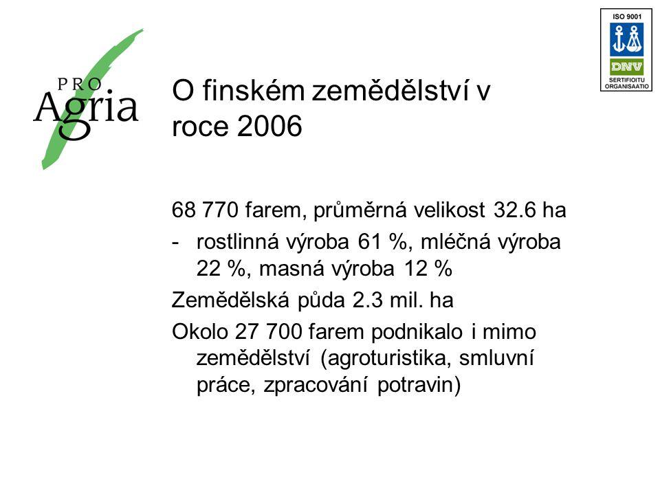 O finském zemědělství v roce 2006 68 770 farem, průměrná velikost 32.6 ha -rostlinná výroba 61 %, mléčná výroba 22 %, masná výroba 12 % Zemědělská půda 2.3 mil.