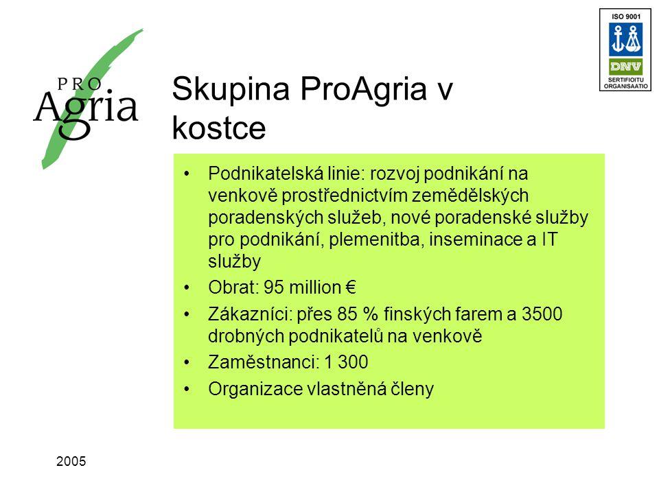 2005 Skupina ProAgria v kostce Podnikatelská linie: rozvoj podnikání na venkově prostřednictvím zemědělských poradenských služeb, nové poradenské služby pro podnikání, plemenitba, inseminace a IT služby Obrat: 95 million € Zákazníci: přes 85 % finských farem a 3500 drobných podnikatelů na venkově Zaměstnanci: 1 300 Organizace vlastněná členy