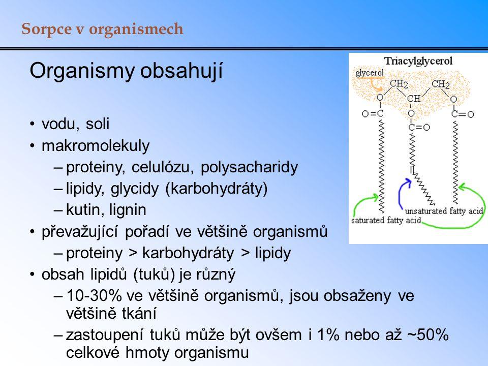 Sorpce v organismech Organismy obsahují vodu, soli makromolekuly –proteiny, celulózu, polysacharidy –lipidy, glycidy (karbohydráty) –kutin, lignin pře