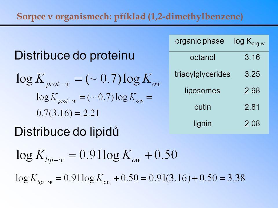 Sorpce v organismech: příklad (1,2-dimethylbenzene) Distribuce do proteinu Distribuce do lipidů organic phaselog K org-w octanol3.16 triacylglycerides