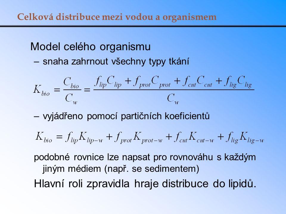 Model celého organismu –snaha zahrnout všechny typy tkání –vyjádřeno pomocí partičních koeficientů podobné rovnice lze napsat pro rovnováhu s každým j