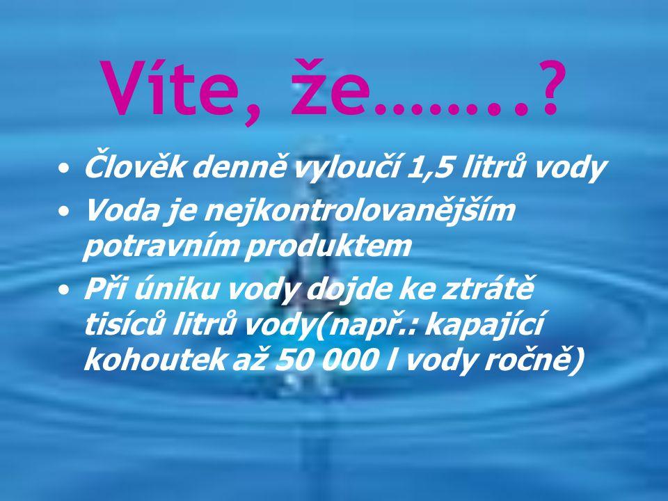 Víte, že……..? Člověk denně vyloučí 1,5 litrů vody Voda je nejkontrolovanějším potravním produktem Při úniku vody dojde ke ztrátě tisíců litrů vody(nap