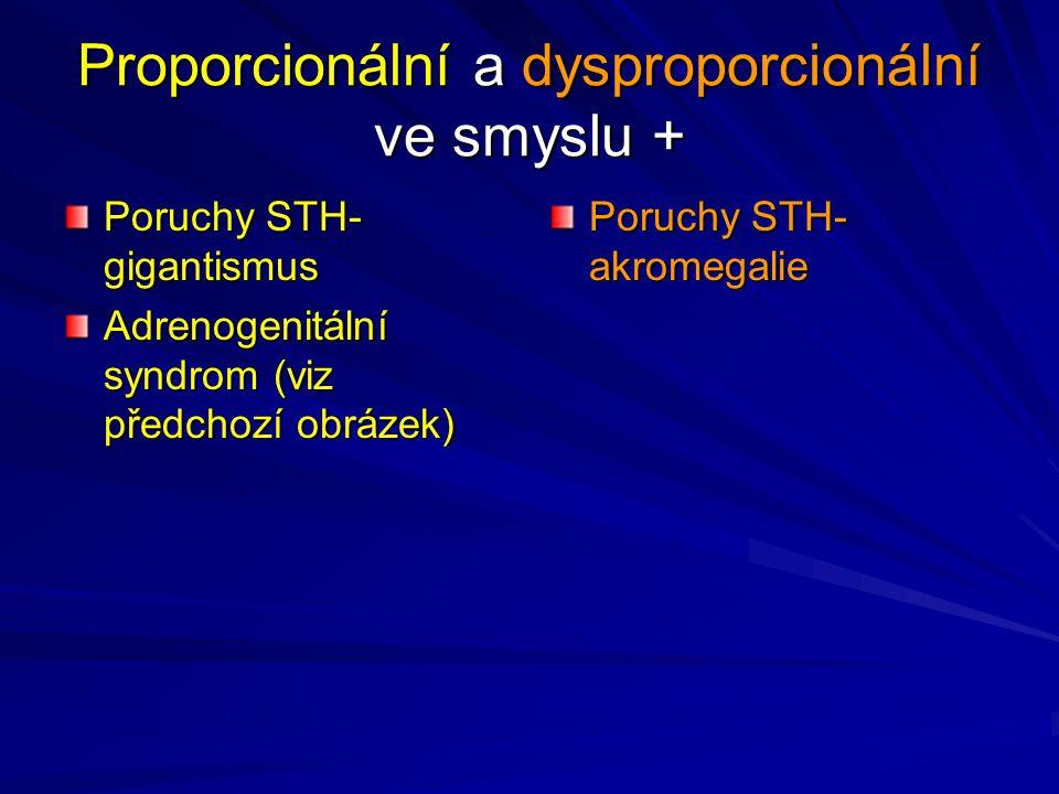 Proporcionální a dysproporcionální ve smyslu + Poruchy STH- gigantismus Adrenogenitální syndrom (viz předchozí obrázek) Poruchy STH- akromegalie