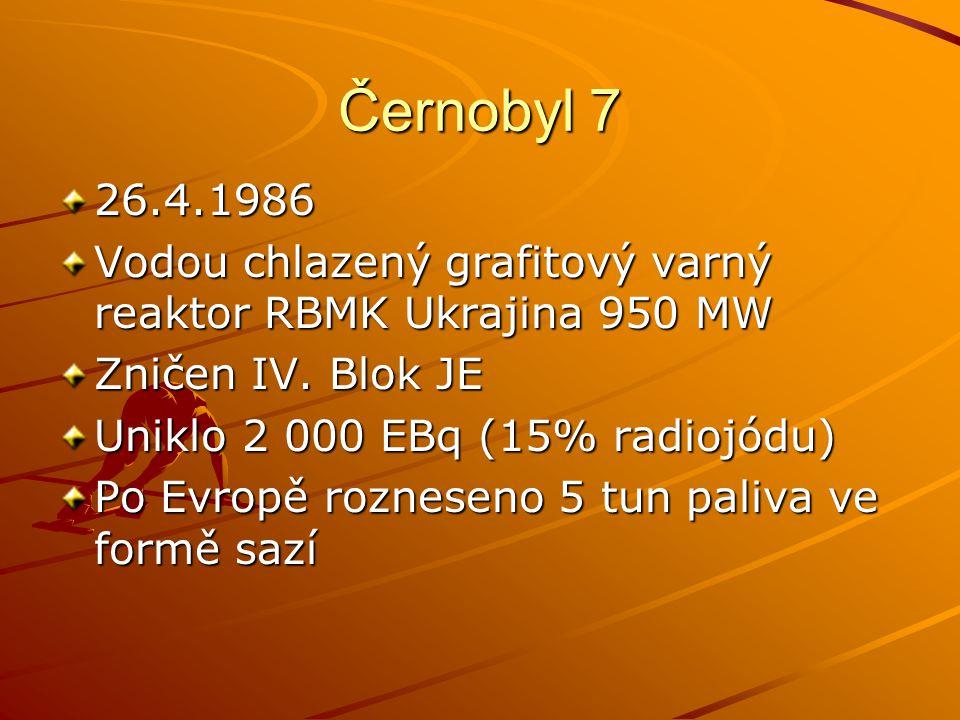 Černobyl 7 26.4.1986 Vodou chlazený grafitový varný reaktor RBMK Ukrajina 950 MW Zničen IV. Blok JE Uniklo 2 000 EBq (15% radiojódu) Po Evropě roznese