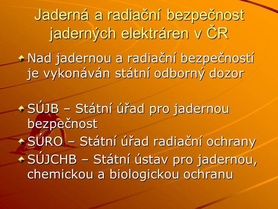 Jaderná a radiační bezpečnost jaderných elektráren v ČR Při zajišťování jaderné bezpečnosti, havarijní připravenosti a radiační ochrany se vychází z doporučení mezinárodních orgánů a organizací IAEA – Mezinárodní agentura pro atomovou energii (International Atomic Energy Agency) ICRP – Mezinárodní komise pro radiační ochranu (international Commission for Radiological Protection) WHO- Světová zdravotnická organizace …