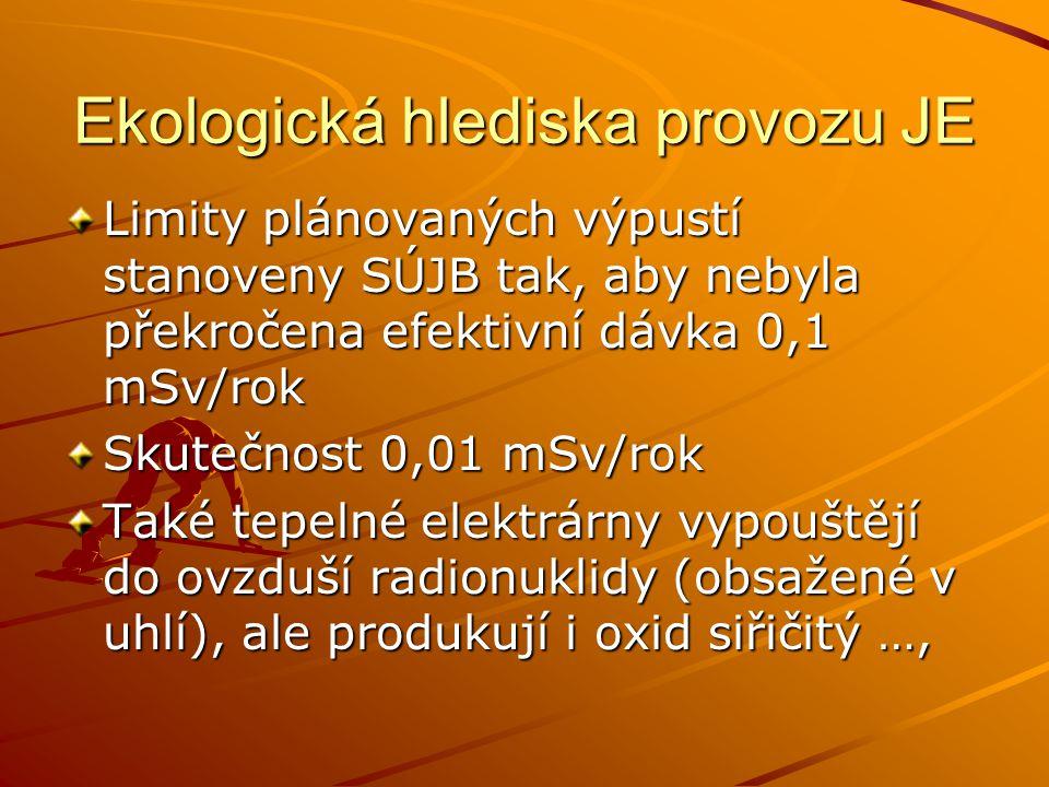 Ekologická hlediska provozu JE Limity plánovaných výpustí stanoveny SÚJB tak, aby nebyla překročena efektivní dávka 0,1 mSv/rok Skutečnost 0,01 mSv/ro