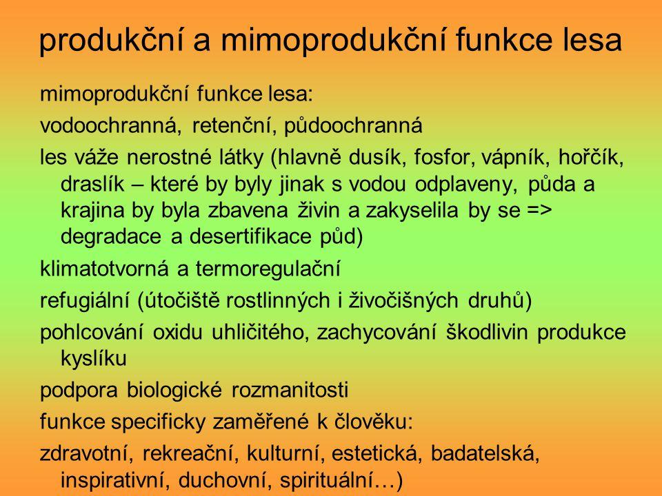 produkční a mimoprodukční funkce lesa produkční funkce lesa: dřevo houby a lesní plody jmelí a ochmet