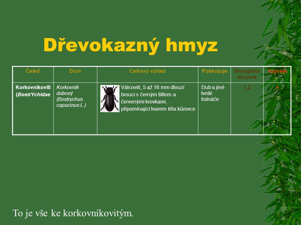 Dřevokazný hmyz ČeleďDruhCelkový vzhledPoškozujeBiologická skupina Význam Hrbohlavovití (Lyctidae) Hrbohlav dubový (Lyctus pubescenz Panz.) Dtto 2,5 a
