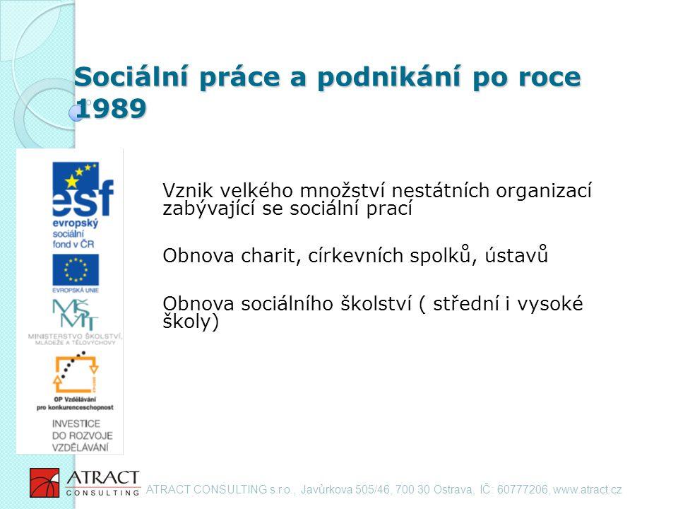 Sociální práce a podnikání po roce 1989 Vznik velkého množství nestátních organizací zabývající se sociální prací Obnova charit, církevních spolků, ústavů Obnova sociálního školství ( střední i vysoké školy) ATRACT CONSULTING s.r.o., Javůrkova 505/46, 700 30 Ostrava, IČ: 60777206, www.atract.cz
