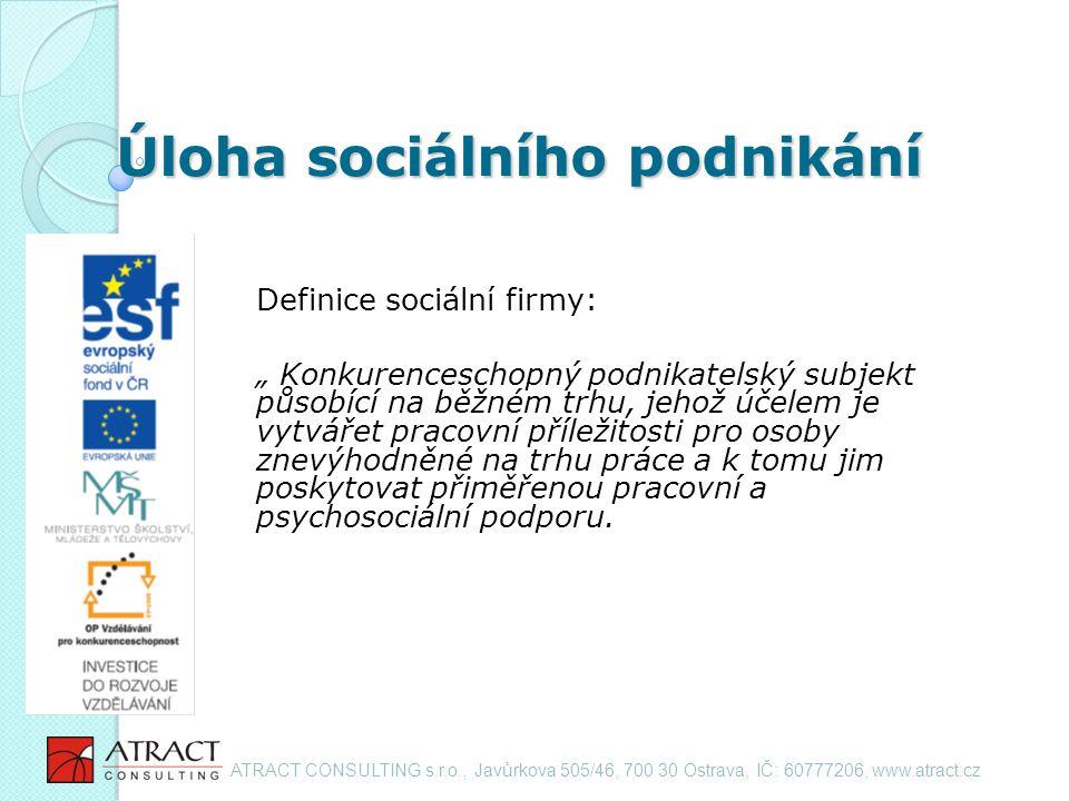 """Úloha sociálního podnikání Definice sociální firmy: """" Konkurenceschopný podnikatelský subjekt působící na běžném trhu, jehož účelem je vytvářet pracovní příležitosti pro osoby znevýhodněné na trhu práce a k tomu jim poskytovat přiměřenou pracovní a psychosociální podporu."""