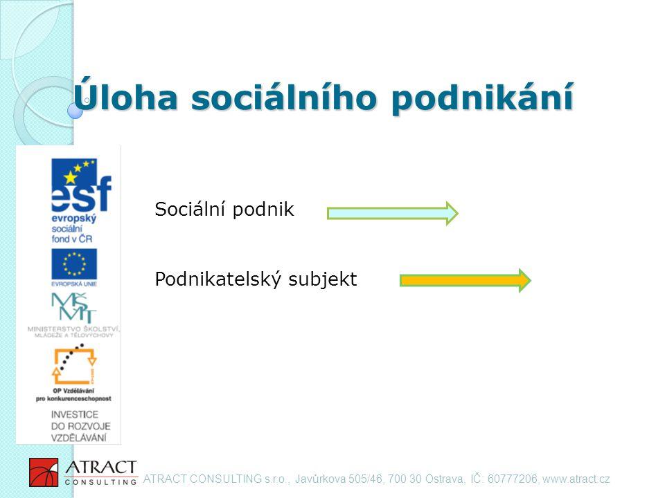 Úloha sociálního podnikání Sociální podnik Podnikatelský subjekt ATRACT CONSULTING s.r.o., Javůrkova 505/46, 700 30 Ostrava, IČ: 60777206, www.atract.cz