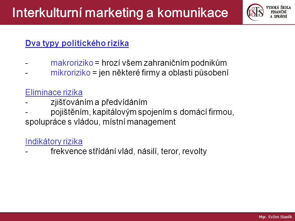 Mgr. Evžen Staněk Interkulturní marketing a komunikace Politické riziko - rozsah možných politických změn, jejich dopad na podnikání (např. změna legi