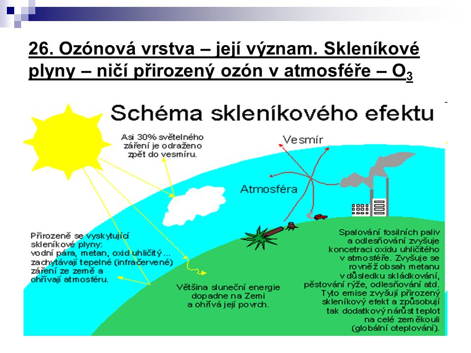 26. Ozónová vrstva – její význam. Skleníkové plyny – ničí přirozený ozón v atmosféře – O 3