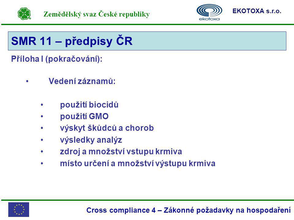 Zemědělský svaz České republiky EKOTOXA s.r.o. Cross compliance 4 – Zákonné požadavky na hospodaření Příloha I (pokračování): Vedení záznamů: použití