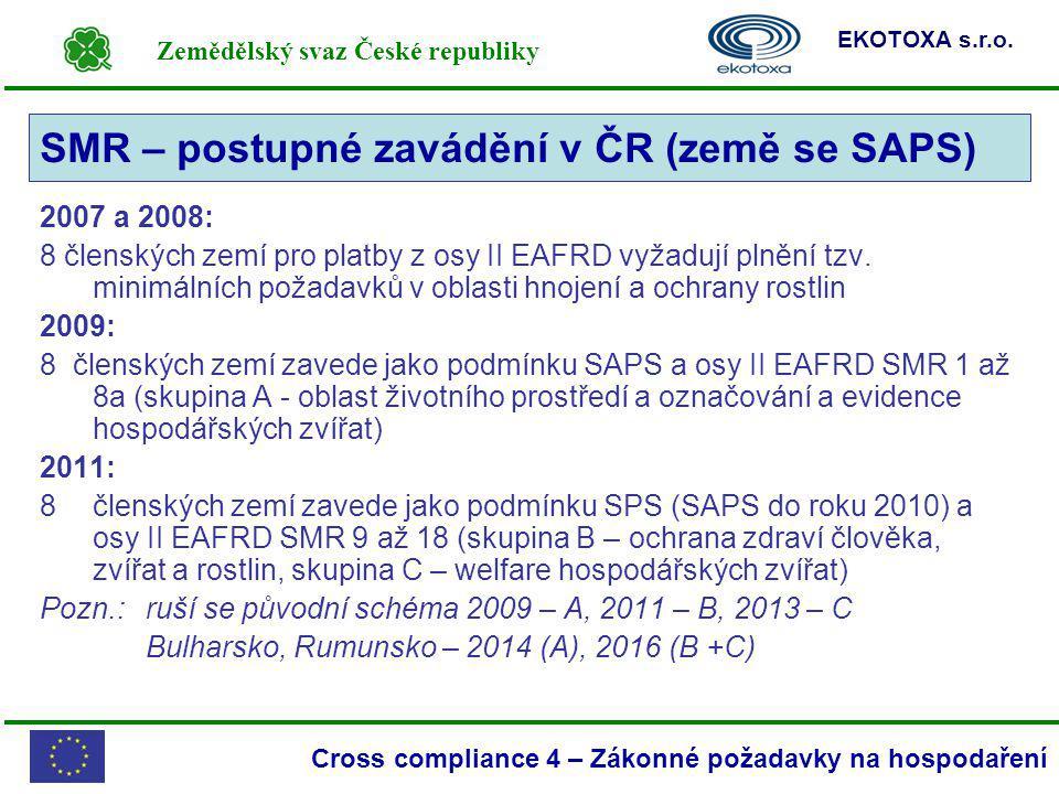 Zemědělský svaz České republiky EKOTOXA s.r.o. Cross compliance 4 – Zákonné požadavky na hospodaření 2007 a 2008: 8 členských zemí pro platby z osy II