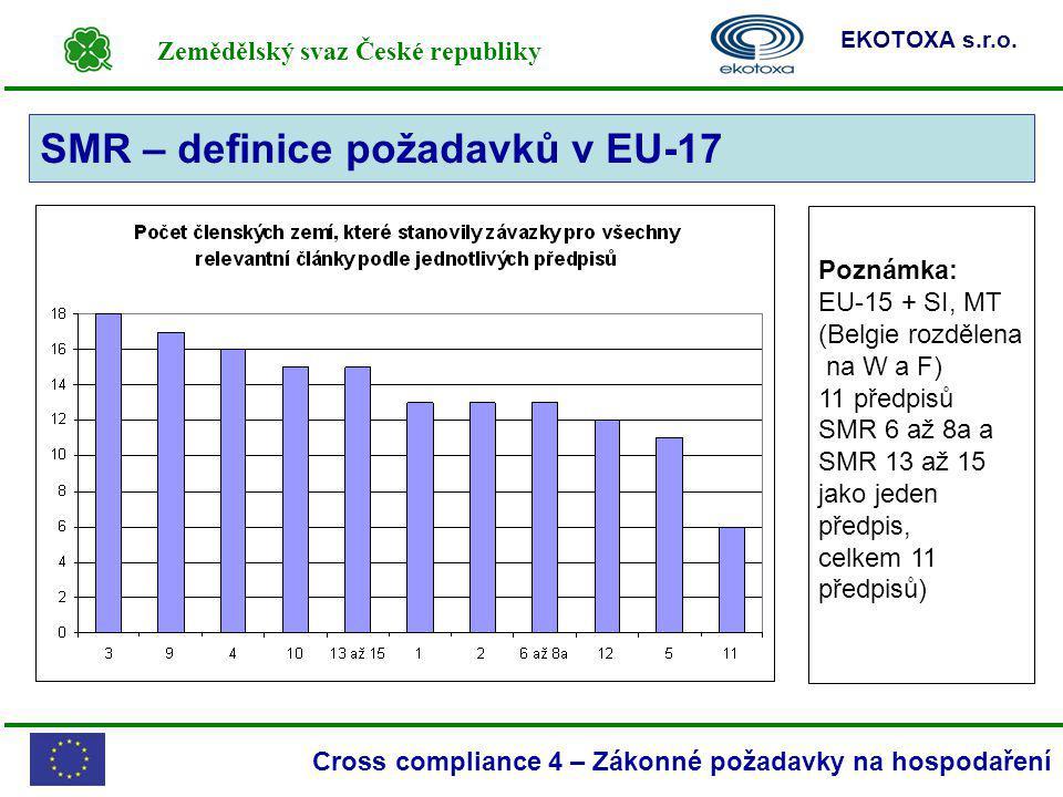 Zemědělský svaz České republiky EKOTOXA s.r.o. Cross compliance 4 – Zákonné požadavky na hospodaření SMR – definice požadavků v EU-17 Poznámka: EU-15
