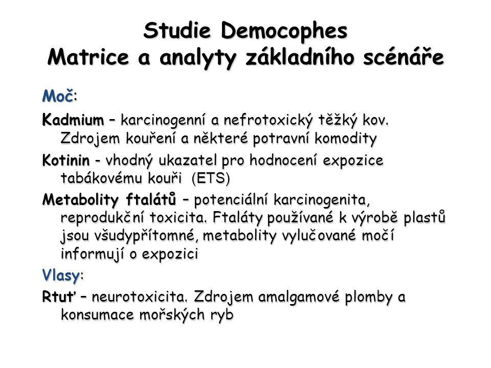 Studie Democophes Matrice a analyty základního scénáře Moč: K admium – karcinogenní a nefrotoxický těžký kov. Zdrojem kouření a některé potravní komod