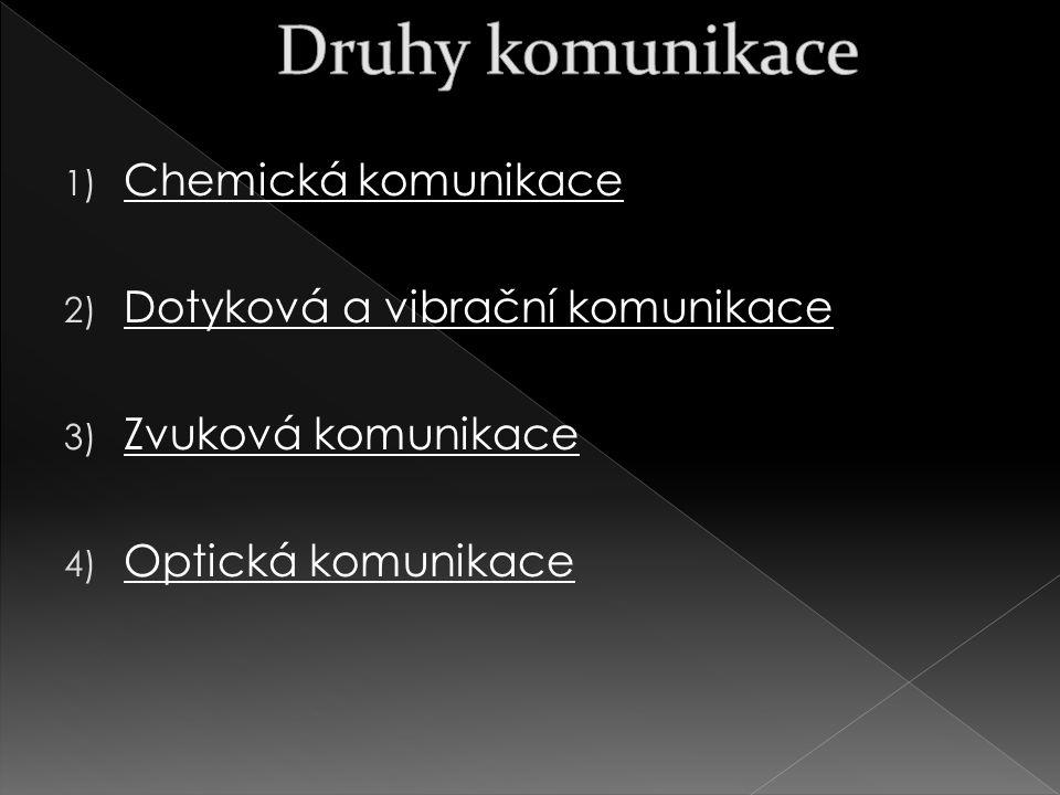 1) Chemická komunikace 2) Dotyková a vibrační komunikace 3) Zvuková komunikace 4) Optická komunikace