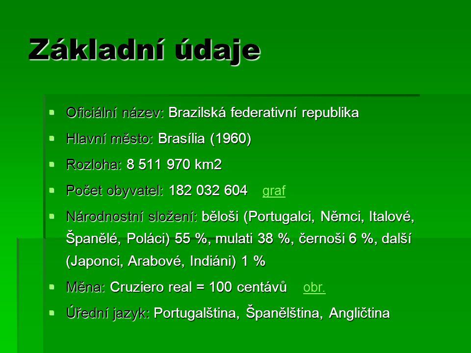 Základní údaje  Oficiální název: Brazilská federativní republika  Hlavní město: Brasília (1960)  Rozloha: 8 511 970 km2  Počet obyvatel: 182 032 6