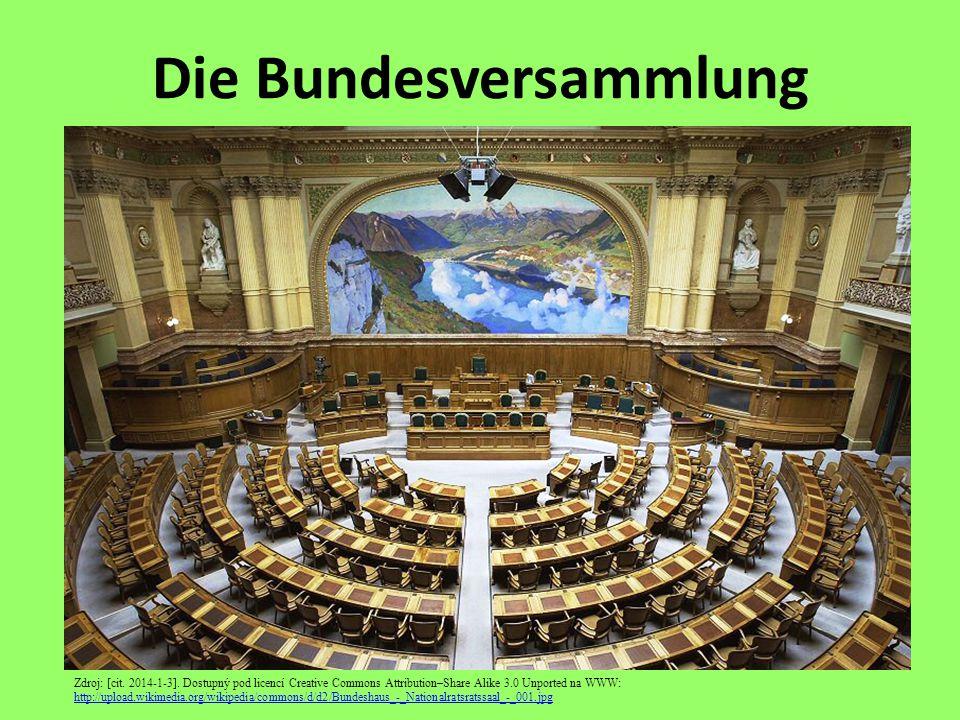 Die Bundesversammlung Zdroj: [cit. 2014-1-3]. Dostupný pod licencí Creative Commons Attribution–Share Alike 3.0 Unported na WWW: http://upload.wikimed