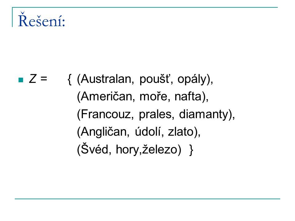 Řešení: Z = { (Australan, poušť, opály), (Američan, moře, nafta), (Francouz, prales, diamanty), (Angličan, údolí, zlato), (Švéd, hory,železo) }