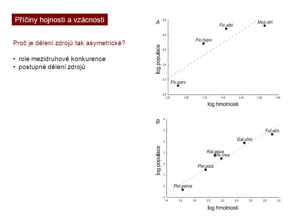 Příčiny hojnosti a vzácnosti Proč je dělení zdrojů tak asymetrické? role mezidruhové konkurence postupné dělení zdrojů