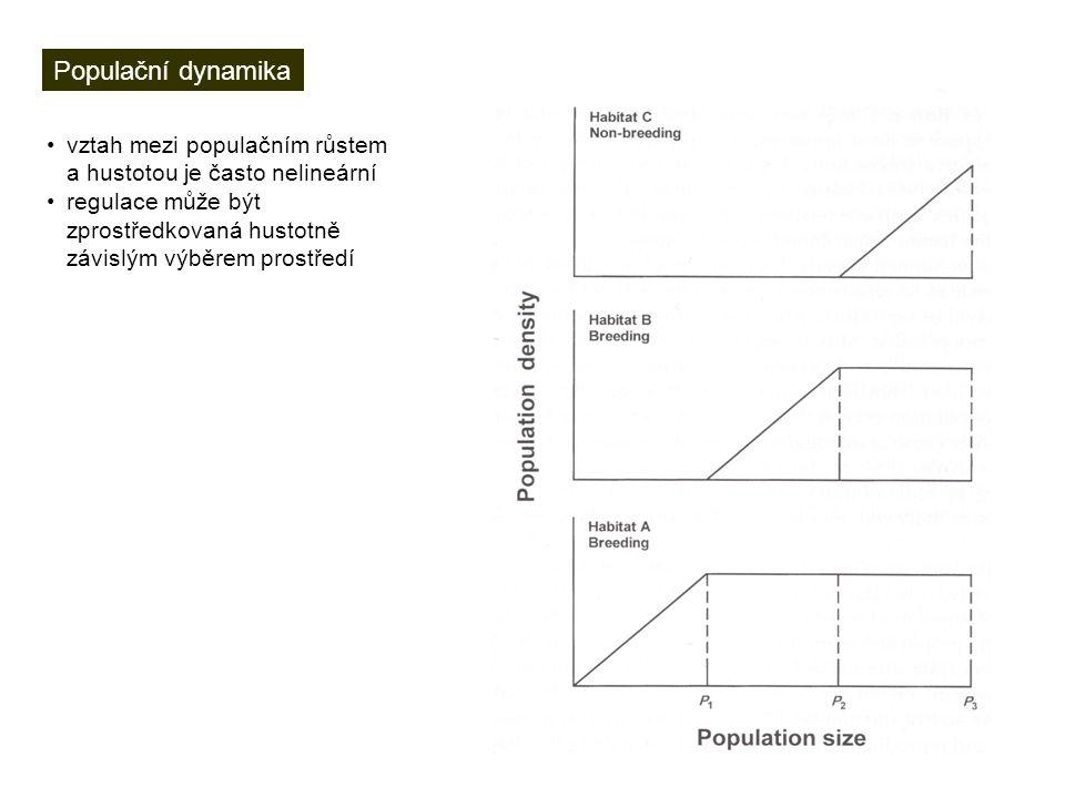 Populační dynamika vztah mezi populačním růstem a hustotou je často nelineární regulace může být zprostředkovaná hustotně závislým výběrem prostředí