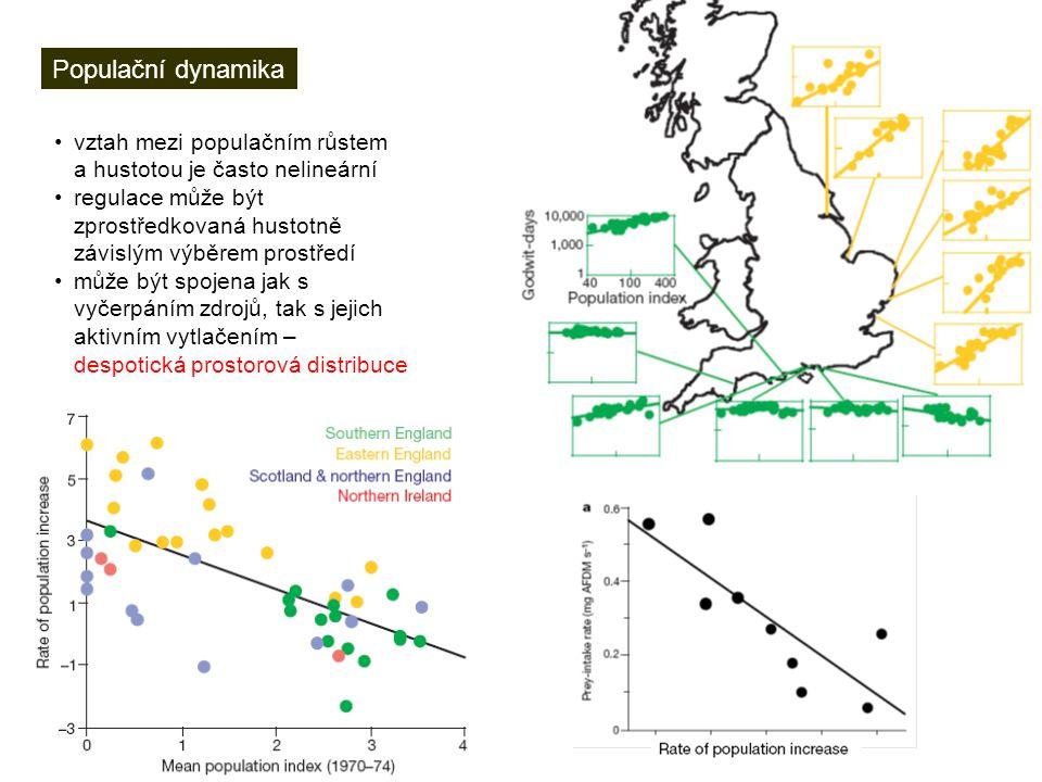 Populační dynamika vztah mezi populačním růstem a hustotou je často nelineární regulace může být zprostředkovaná hustotně závislým výběrem prostředí m