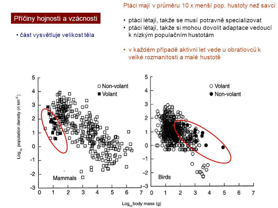 Příčiny hojnosti a vzácnosti část vysvětluje velikost těla i tak zbývá variabilita v rozsahu cca 4 řádů i po odfiltrování hmotnosti část vysvětlí rychlost populačního růstu (a příslušné life-history charakteristiky) množství zdrojů je zřejmě základ log