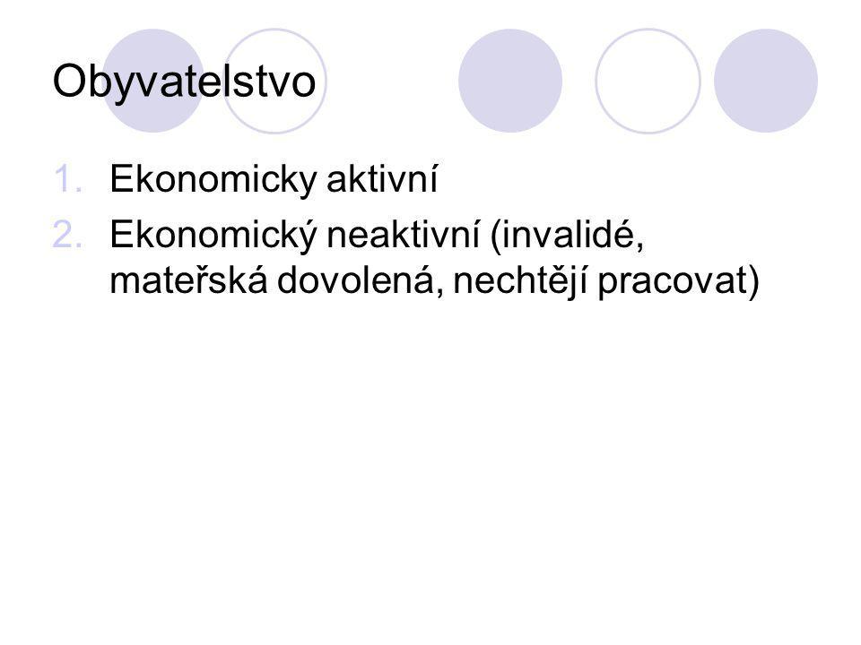 Obyvatelstvo 1.Ekonomicky aktivní 2.Ekonomický neaktivní (invalidé, mateřská dovolená, nechtějí pracovat)