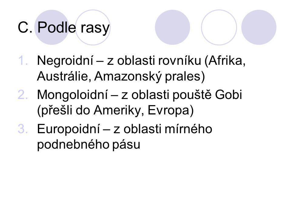 Zdroje www.ekonomika- managment.studentske.cz www.ekonomika- managment.studentske.cz Sešit ze zeměpisu (sexta+septima)