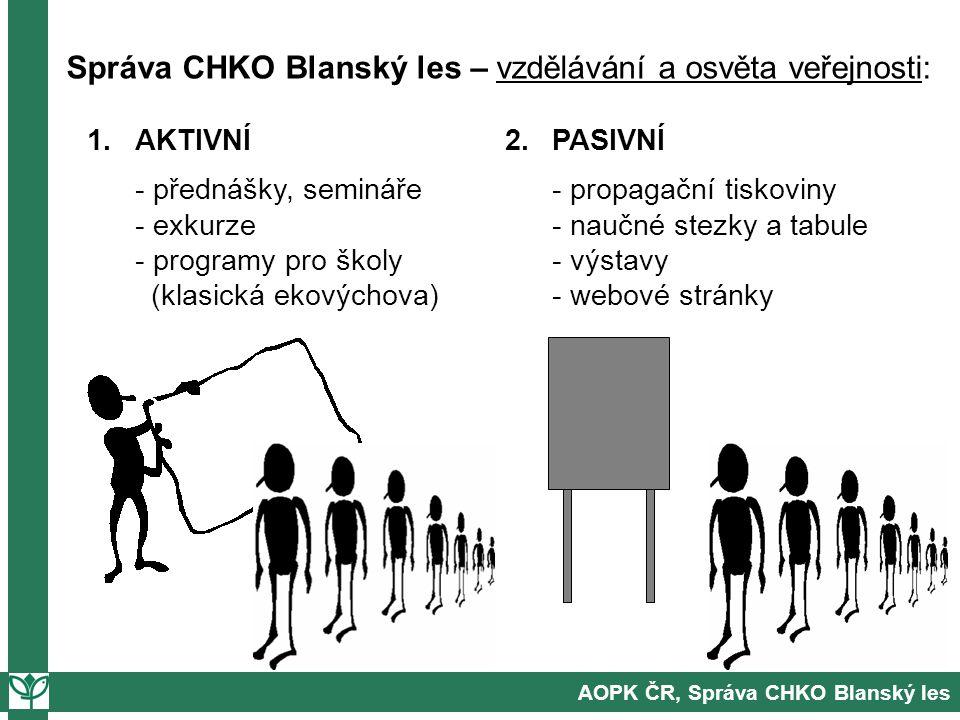 Správa CHKO Blanský les – vzdělávání a osvěta veřejnosti: AOPK ČR, Správa CHKO Blanský les 1.AKTIVNÍ - přednášky, semináře - exkurze - programy pro školy (klasická ekovýchova) 2.