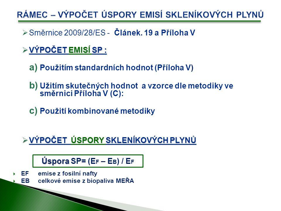  Směrnice 2009/28/ES - Článek.