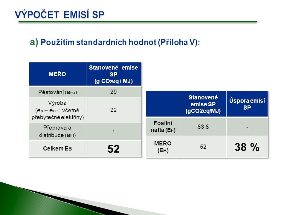 b) Užitím skutečných hodnot a vzorce dle metodiky ve směrnici Příloha V (C) : [g CO 2 eq / MJ]  E B :celkové emise z používání daného paliva;  e ec: emise původem z těžby nebo pěstování surovin;  e l: anualizované emise původem ze změn v zásobě uhlíku vyvolaných změnami ve využívání půdy;  e p:emise původem ze zpracování;  e td: emise původem z přepravy a distribuce;  e u: emise původem z používání daného paliva;  e sca: úspora emisí vyvolané nahromaděním uhlíku v půdě díky zdokonaleným zemědělským postupům;  e ccs: úspora emisí vyvolané zachycením, sekvestrací a geologickým ukládáním uhlíku;  e ccr: úspora emisí vyvolané zachycením a náhradou uhlíku;  e ee: úspora emisí v důsledku přebytečné elektřiny z kombinované výroby tepla a elektřiny E B = e ec + e l + e p + e td + e u - e sca - e ccs - e ccr - e ee