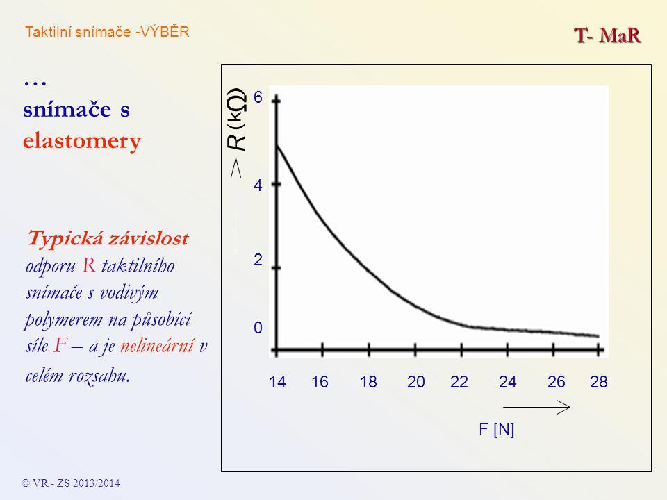 T- MaR Typická závislost odporu R taktilního snímače s vodivým polymerem na působící síle F – a je nelineární v celém rozsahu. © VR - ZS 2013/2014 … s