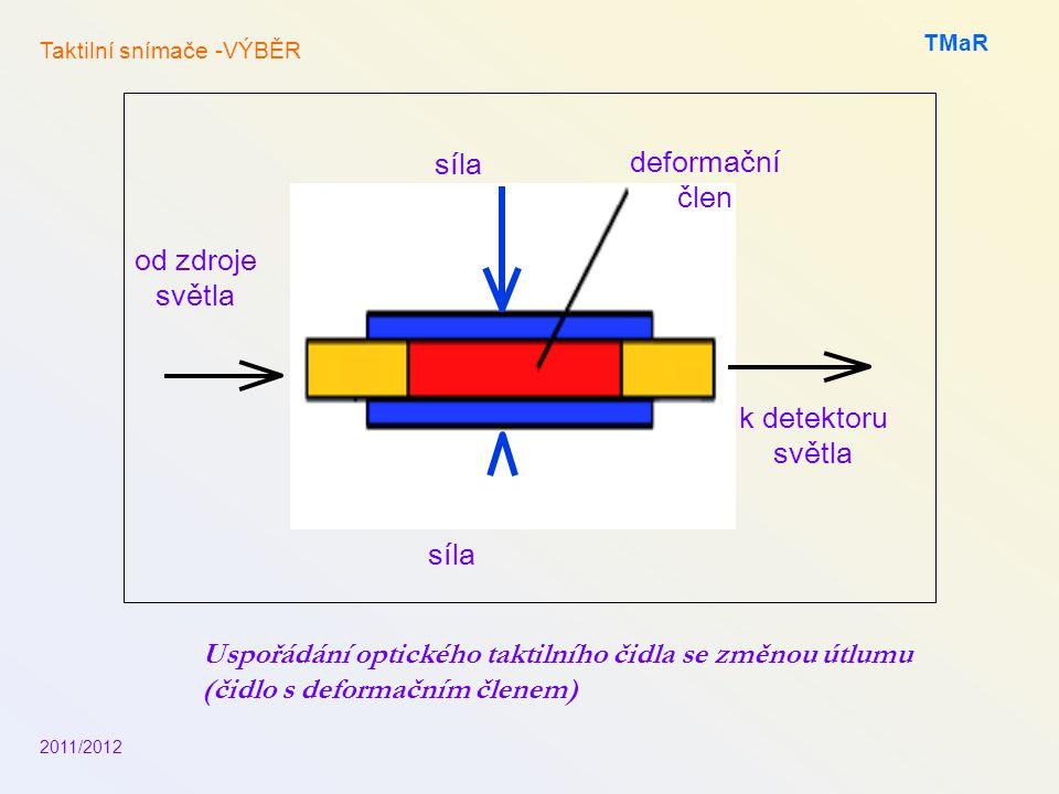 Uspořádání optického taktilního čidla se změnou útlumu (čidlo s deformačním členem) 2011/2012 TMaR od zdroje světla síla deformační člen k detektoru s