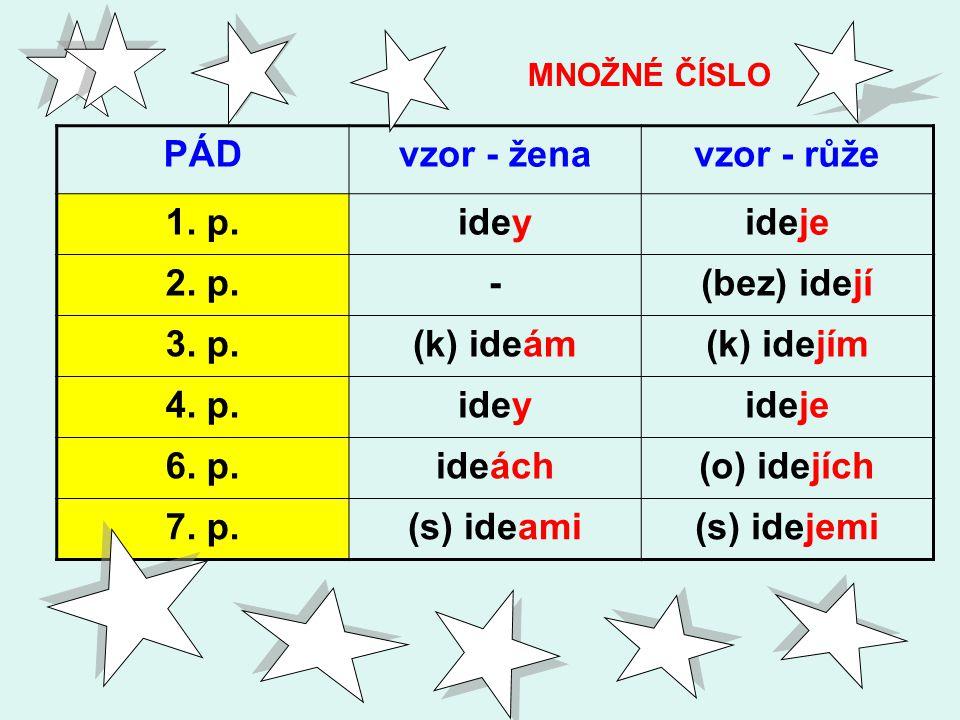 PÁDvzor - ženavzor - růže 1. p.ideyideje 2. p.-(bez) idejí 3.