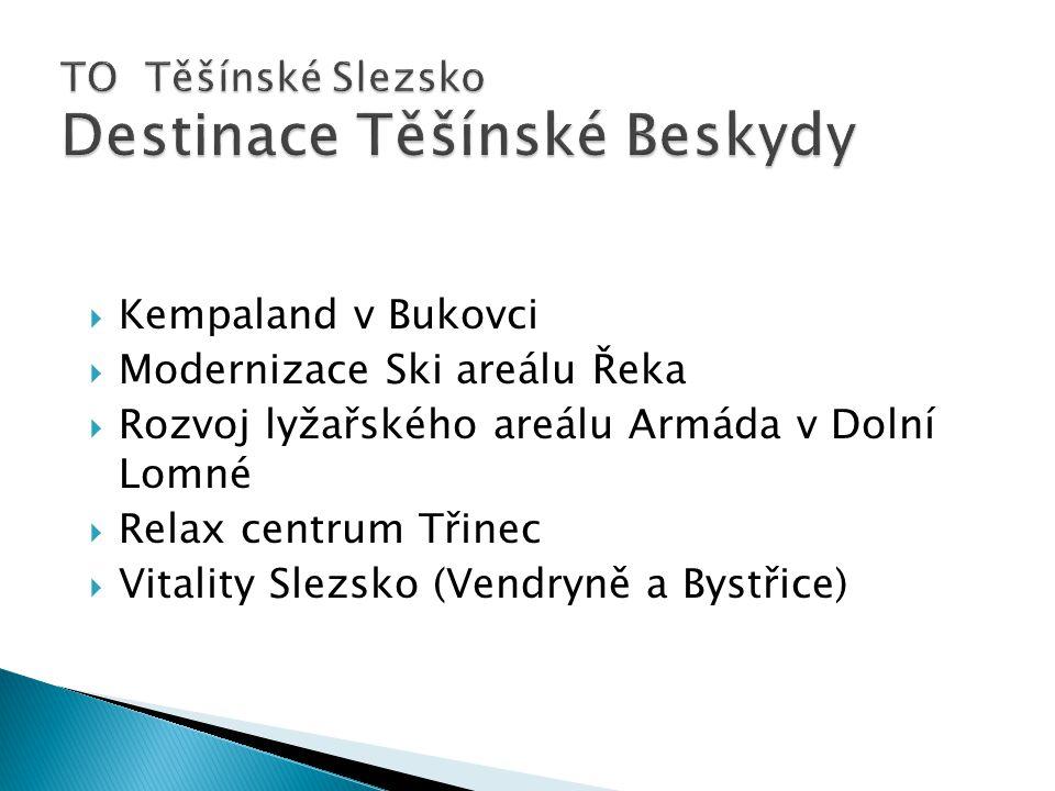  Kempaland v Bukovci  Modernizace Ski areálu Řeka  Rozvoj lyžařského areálu Armáda v Dolní Lomné  Relax centrum Třinec  Vitality Slezsko (Vendryn