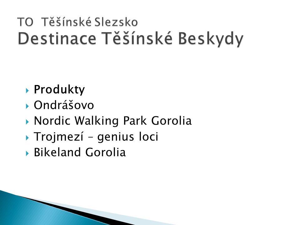  Produkty  Ondrášovo  Nordic Walking Park Gorolia  Trojmezí – genius loci  Bikeland Gorolia