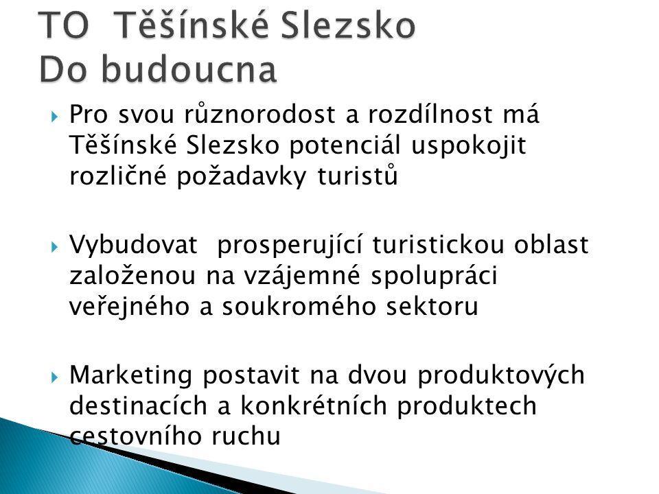  Pro svou různorodost a rozdílnost má Těšínské Slezsko potenciál uspokojit rozličné požadavky turistů  Vybudovat prosperující turistickou oblast zal