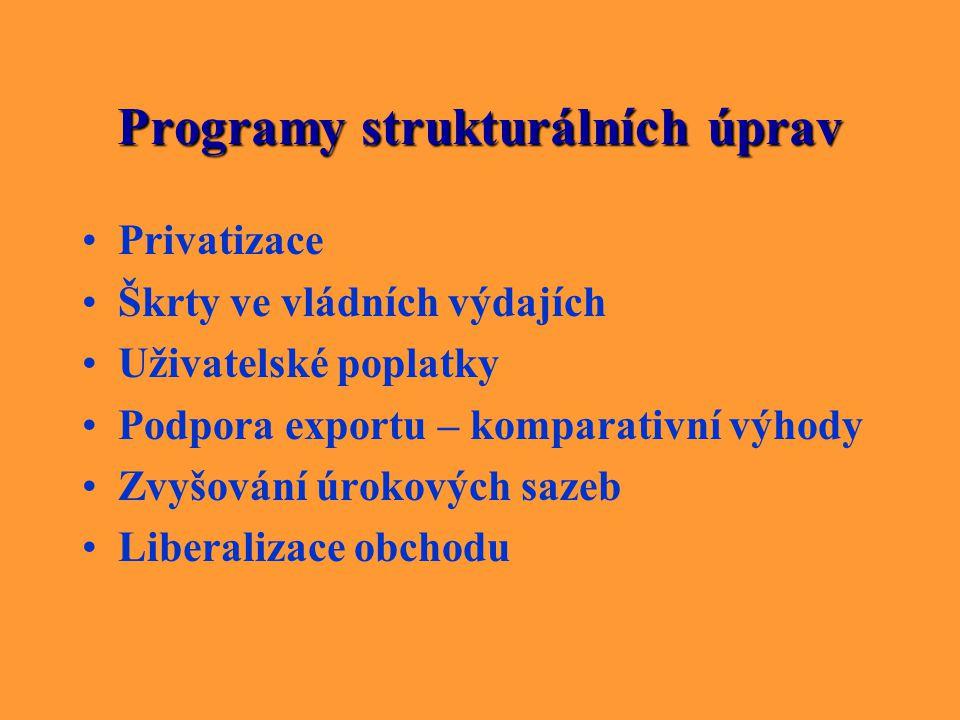 Programy strukturálních úprav Privatizace Škrty ve vládních výdajích Uživatelské poplatky Podpora exportu – komparativní výhody Zvyšování úrokových sa
