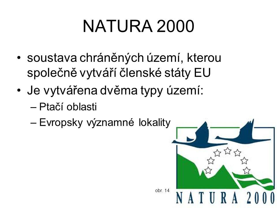 NATURA 2000 soustava chráněných území, kterou společně vytváří členské státy EU Je vytvářena dvěma typy území: –Ptačí oblasti –Evropsky významné lokality obr.