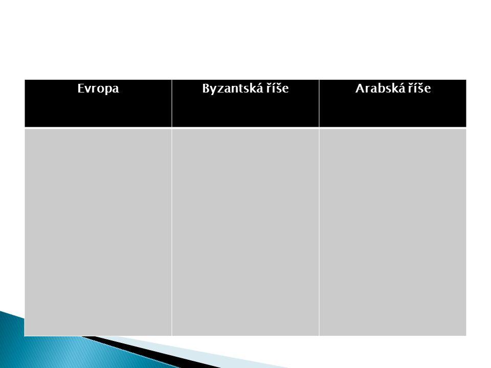 EvropaByzantská říšeArabská říše