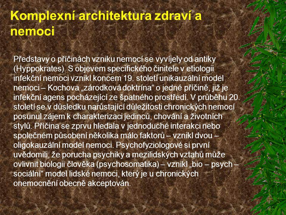 Komplexní architektura zdraví a nemoci Představy o příčinách vzniku nemocí se vyvíjely od antiky (Hyppokrates). S objevem specifického činitele v etio