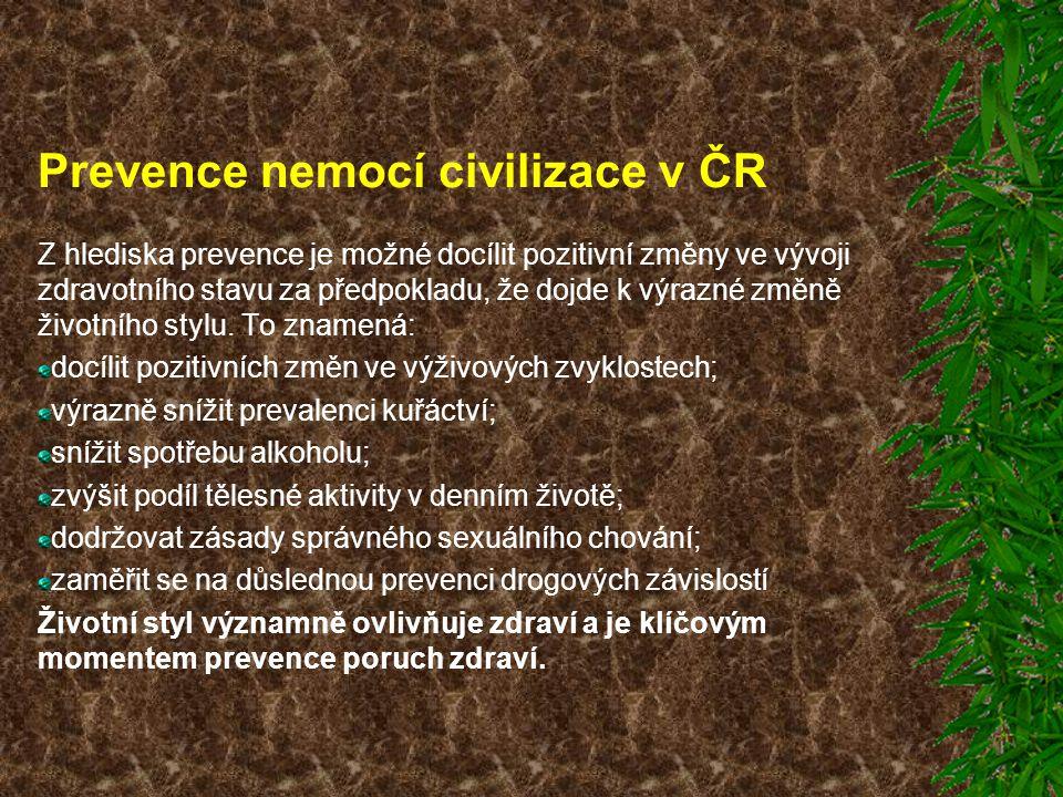 Prevence nemocí civilizace v ČR Z hlediska prevence je možné docílit pozitivní změny ve vývoji zdravotního stavu za předpokladu, že dojde k výrazné zm