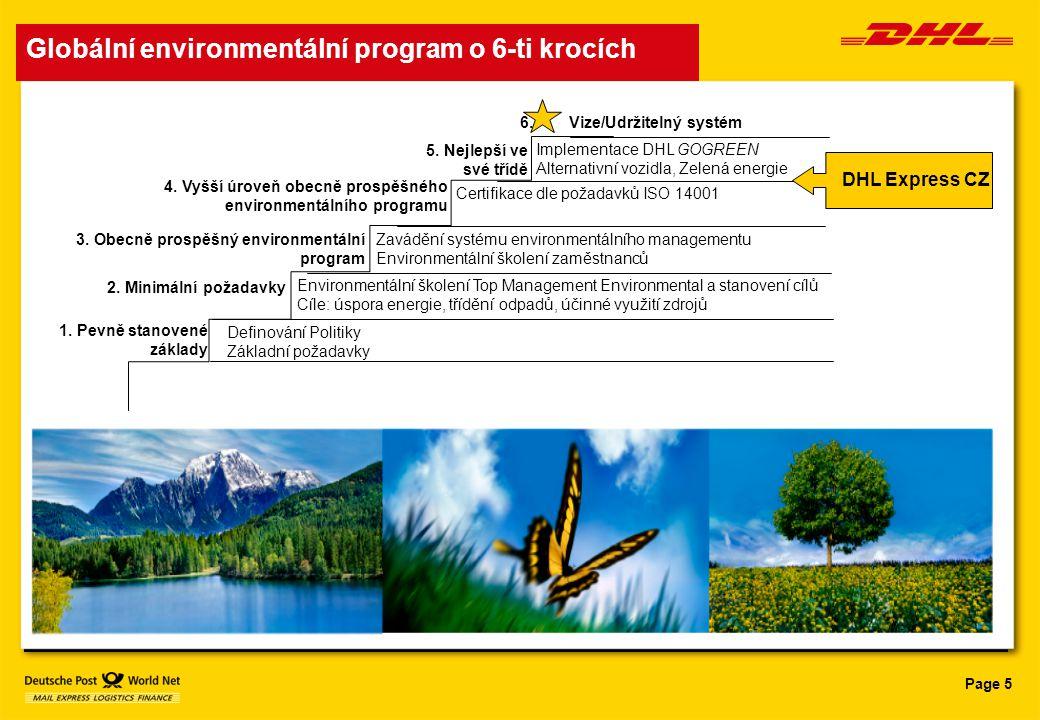 Page 5 Globální environmentální program o 6-ti krocích Definování Politiky Základní požadavky Environmentální školení Top Management Environmental a s