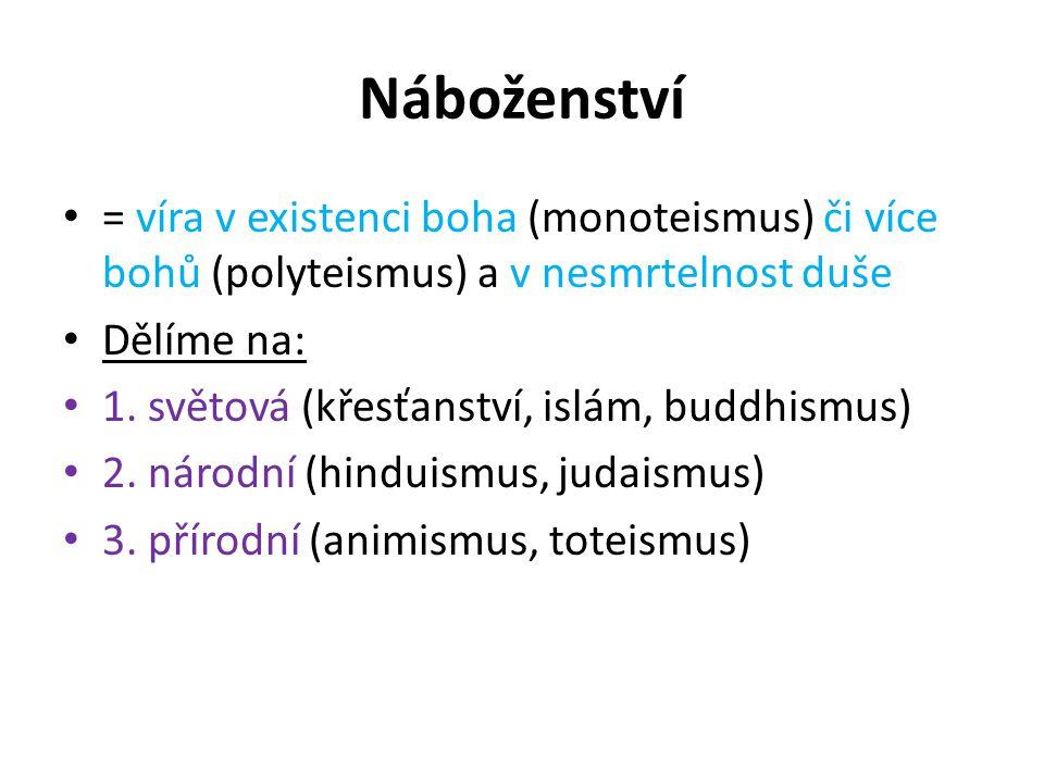 Náboženství = víra v existenci boha (monoteismus) či více bohů (polyteismus) a v nesmrtelnost duše Dělíme na: 1. světová (křesťanství, islám, buddhism