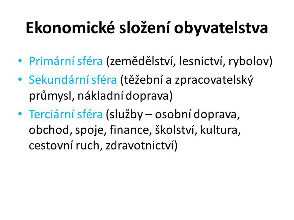 Ekonomické složení obyvatelstva Primární sféra (zemědělství, lesnictví, rybolov) Sekundární sféra (těžební a zpracovatelský průmysl, nákladní doprava)
