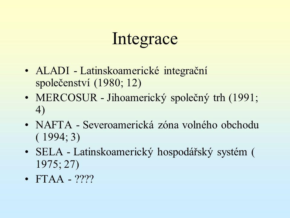 Integrace ALADI - Latinskoamerické integrační společenství (1980; 12) MERCOSUR - Jihoamerický společný trh (1991; 4) NAFTA - Severoamerická zóna volného obchodu ( 1994; 3) SELA - Latinskoamerický hospodářský systém ( 1975; 27) FTAA - ????