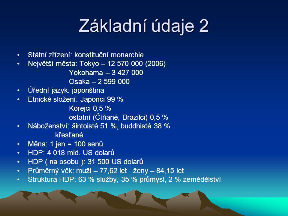 Základní údaje 2 Státní zřízení: konstituční monarchie Největší města: Tokyo – 12 570 000 (2006) Yokohama – 3 427 000 Osaka – 2 599 000 Úřední jazyk: japonština Etnické složení: Japonci 99 % Korejci 0,5 % ostatní (Číňané, Brazilci) 0,5 % Náboženství: šintoisté 51 %, buddhisté 38 % křesťané Měna: 1 jen = 100 senů HDP: 4 018 mld.